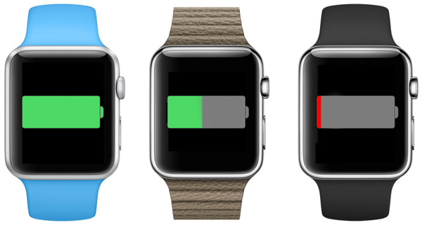details-for-apple-watch-have-leaked-01